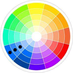 Koło z kolorami