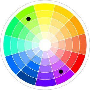 Koło z barwami